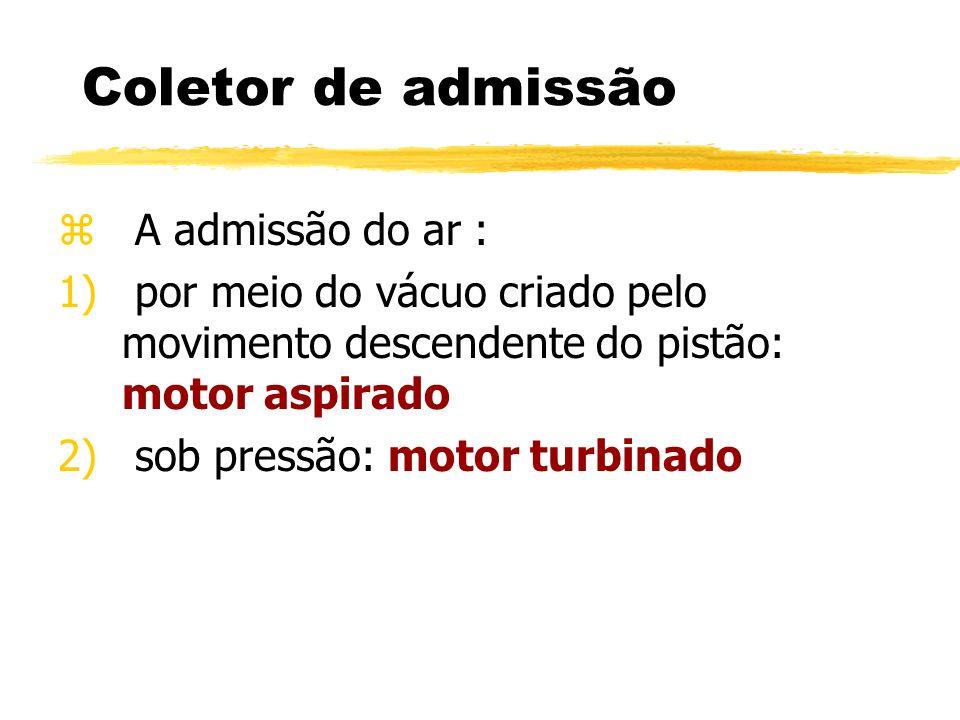 Coletor de admissão A admissão do ar :