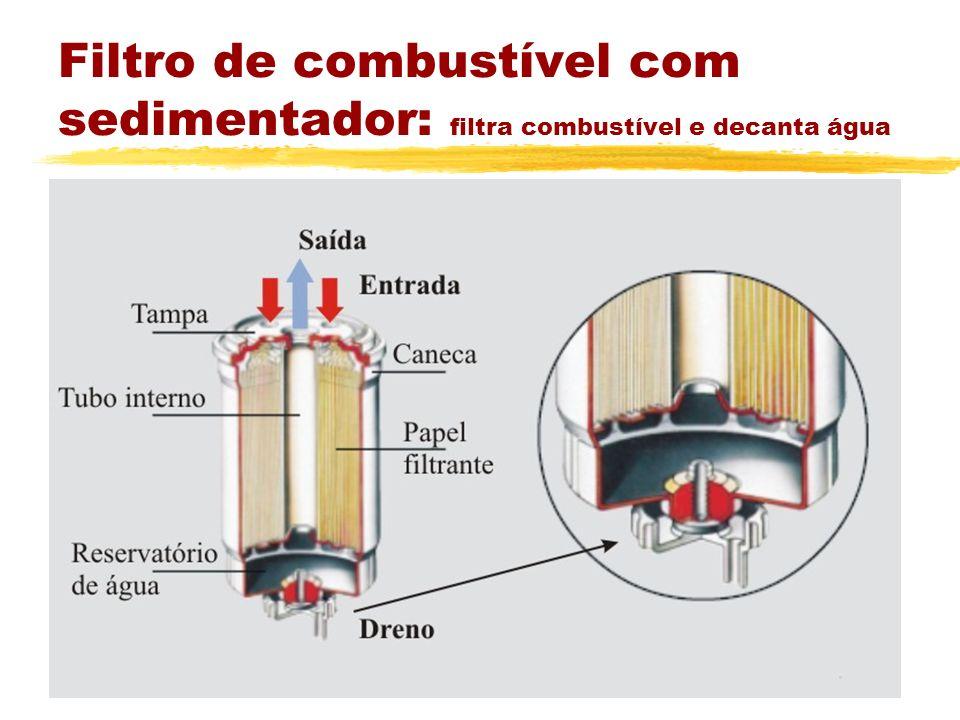 Filtro de combustível com sedimentador: filtra combustível e decanta água