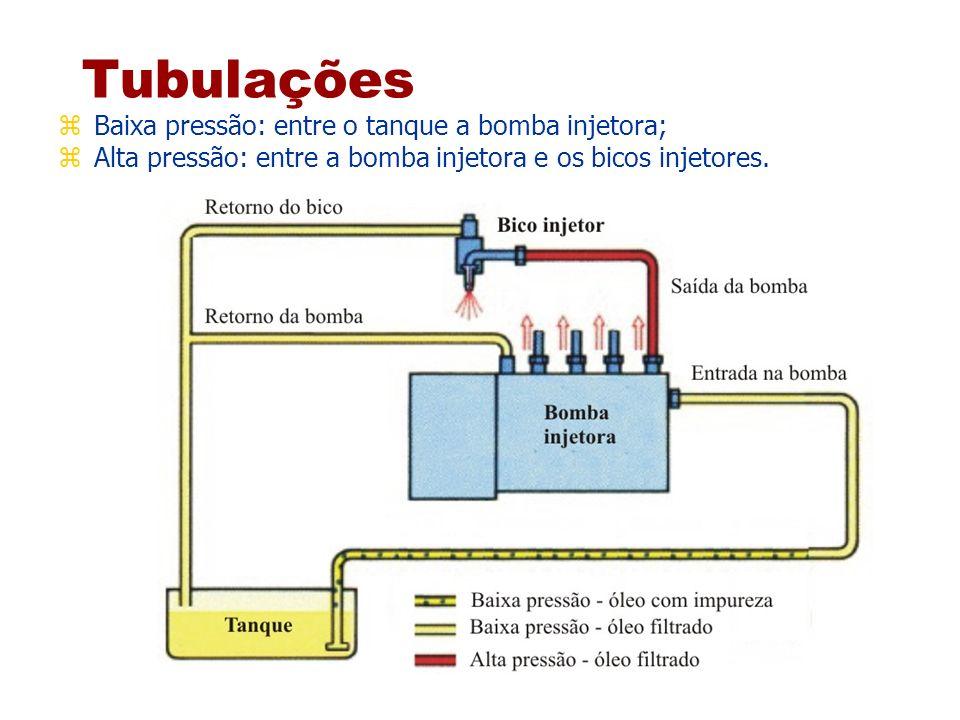 Tubulações Baixa pressão: entre o tanque a bomba injetora;