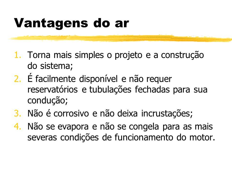 Vantagens do arTorna mais simples o projeto e a construção do sistema;