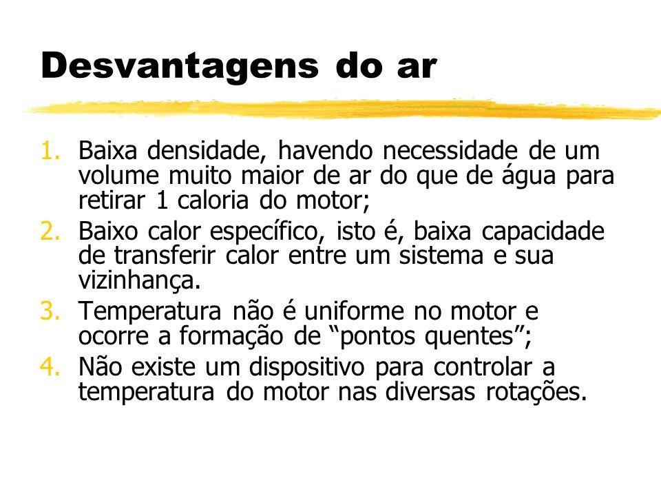 Desvantagens do ar Baixa densidade, havendo necessidade de um volume muito maior de ar do que de água para retirar 1 caloria do motor;