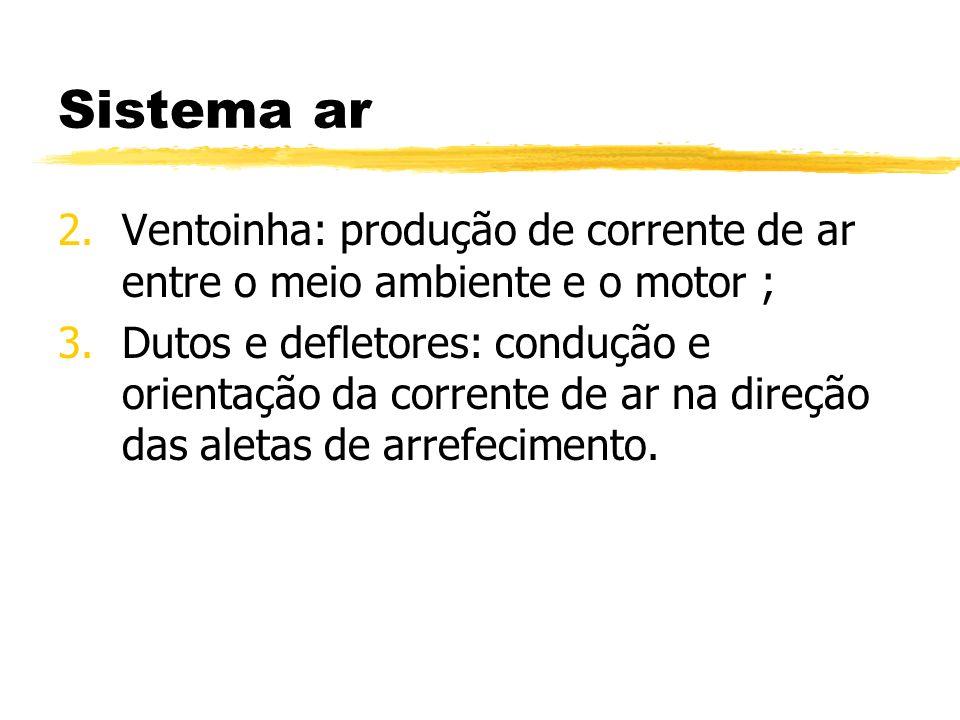 Sistema ar Ventoinha: produção de corrente de ar entre o meio ambiente e o motor ;