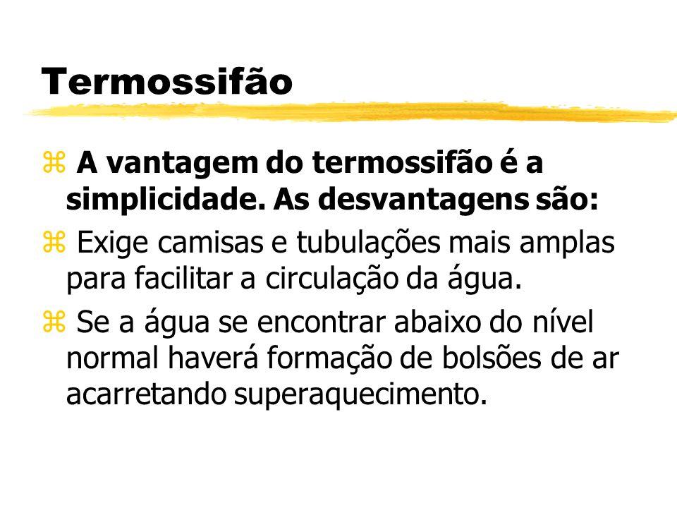 TermossifãoA vantagem do termossifão é a simplicidade. As desvantagens são: