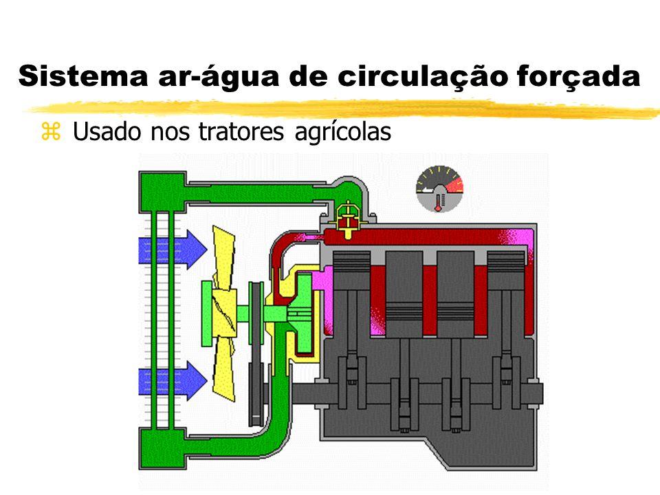 Sistema ar-água de circulação forçada