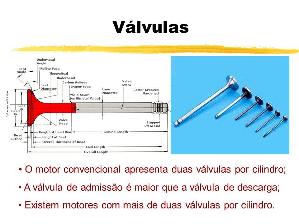 O motor convencional apresenta duas válvulas por cilindro;