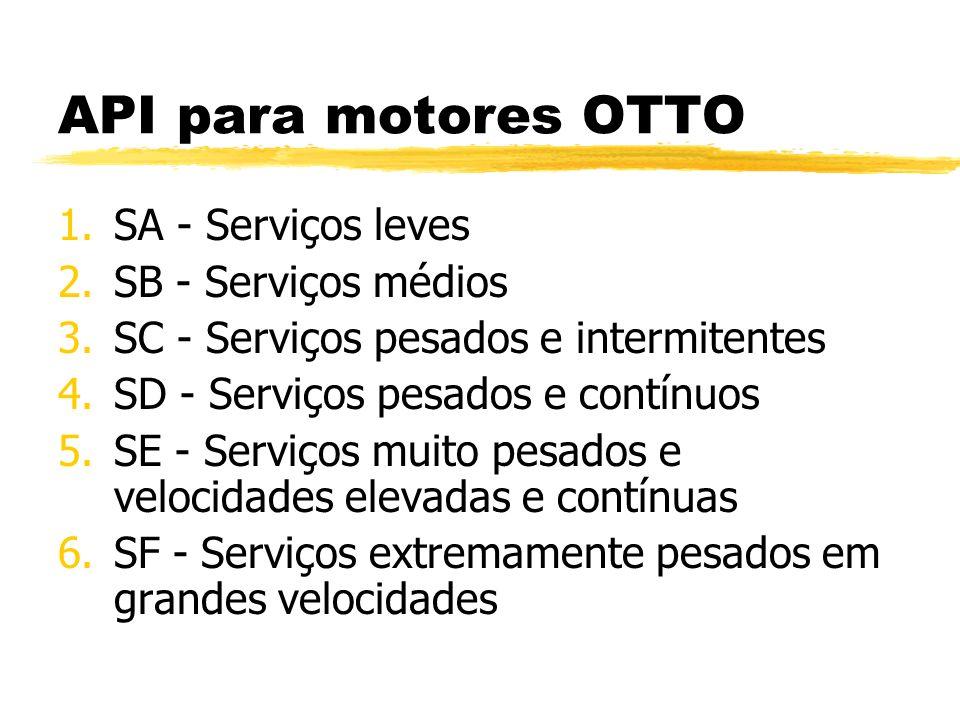 API para motores OTTO SA - Serviços leves SB - Serviços médios