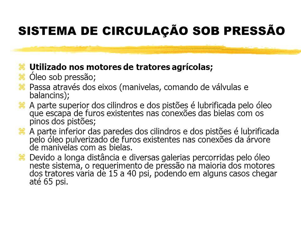 SISTEMA DE CIRCULAÇÃO SOB PRESSÃO