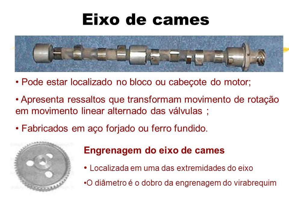 Eixo de cames Pode estar localizado no bloco ou cabeçote do motor;