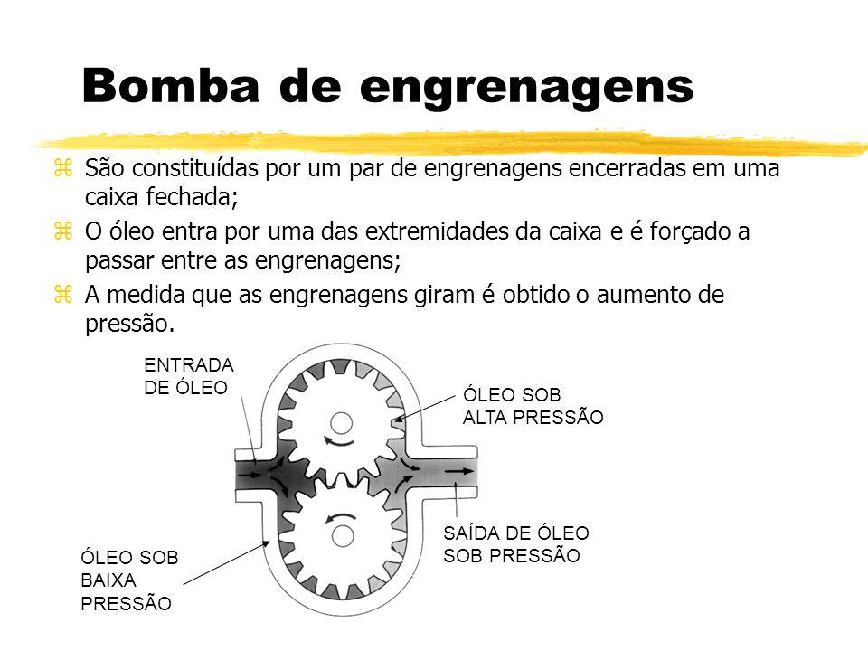 Bomba de engrenagensSão constituídas por um par de engrenagens encerradas em uma caixa fechada;