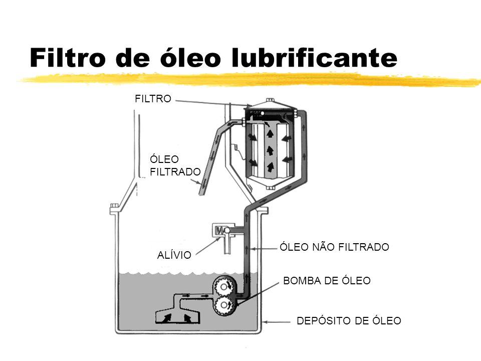 Filtro de óleo lubrificante