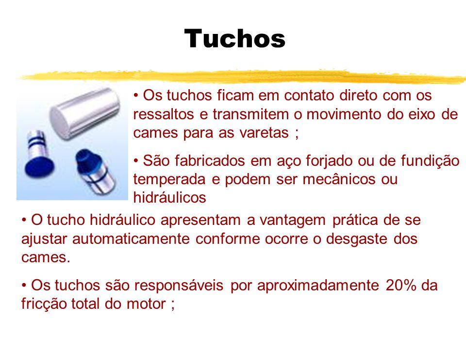 TuchosOs tuchos ficam em contato direto com os ressaltos e transmitem o movimento do eixo de cames para as varetas ;