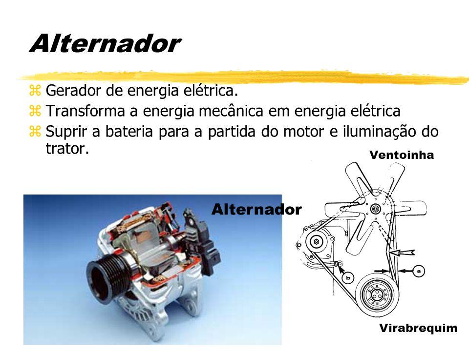 Alternador Gerador de energia elétrica.