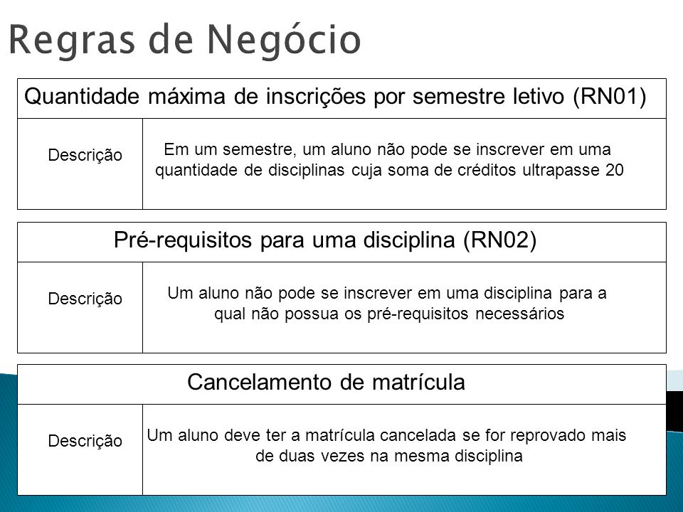 Regras de NegócioQuantidade máxima de inscrições por semestre letivo (RN01) Descrição. Em um semestre, um aluno não pode se inscrever em uma.