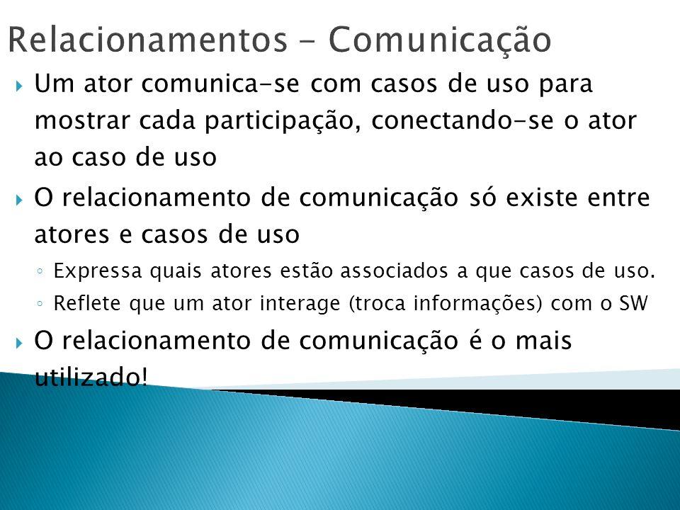 Relacionamentos - Comunicação