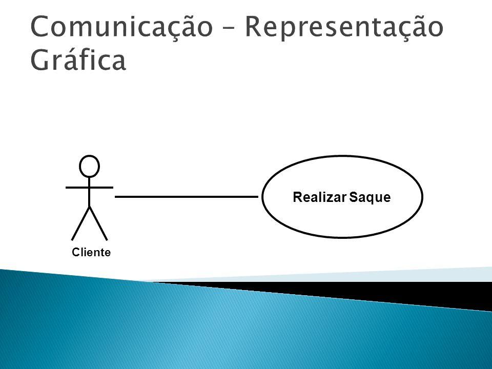 Comunicação – Representação Gráfica