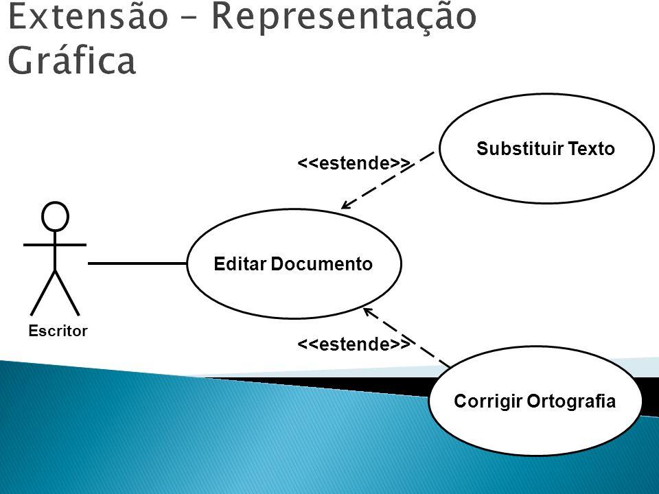 Extensão – Representação Gráfica