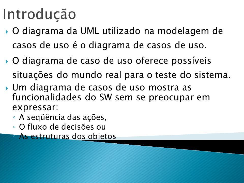 IntroduçãoO diagrama da UML utilizado na modelagem de casos de uso é o diagrama de casos de uso.