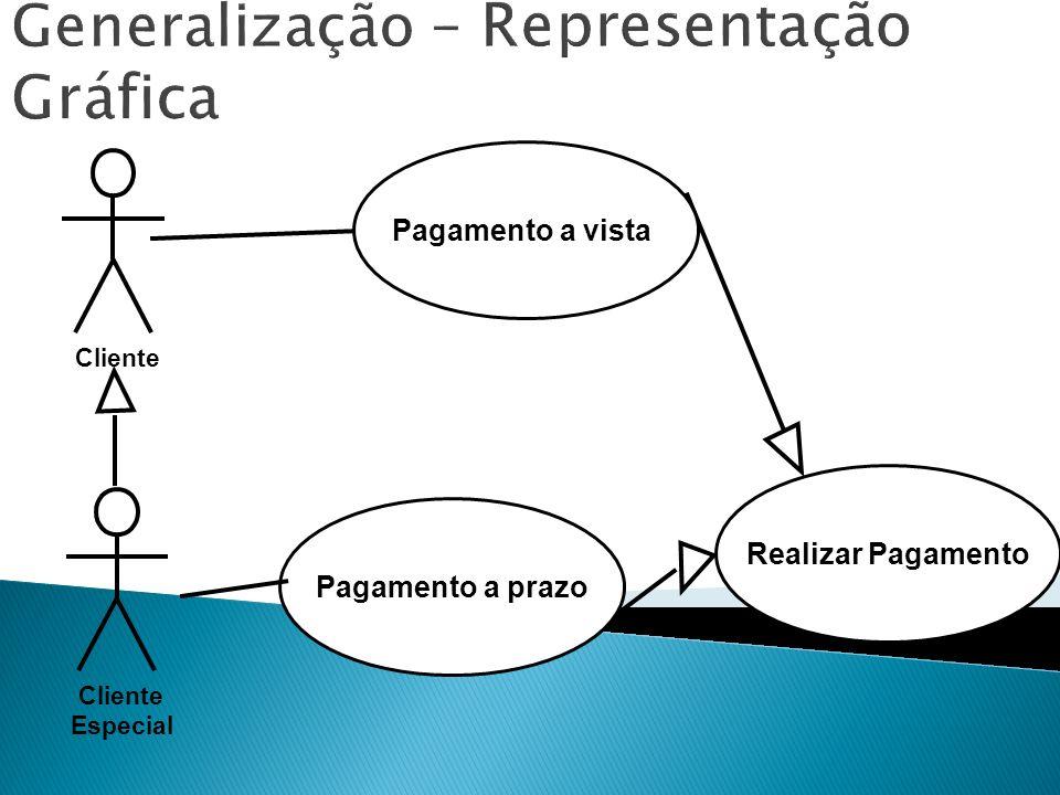 Generalização – Representação Gráfica