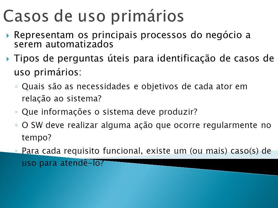 Casos de uso primários Representam os principais processos do negócio a serem automatizados.
