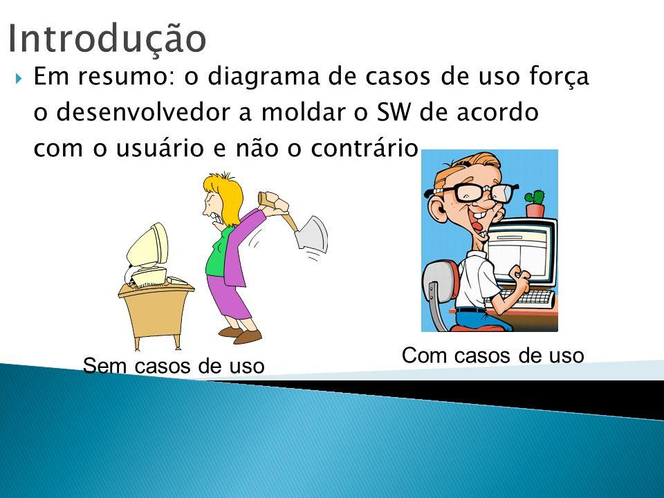 Introdução Em resumo: o diagrama de casos de uso força o desenvolvedor a moldar o SW de acordo com o usuário e não o contrário.