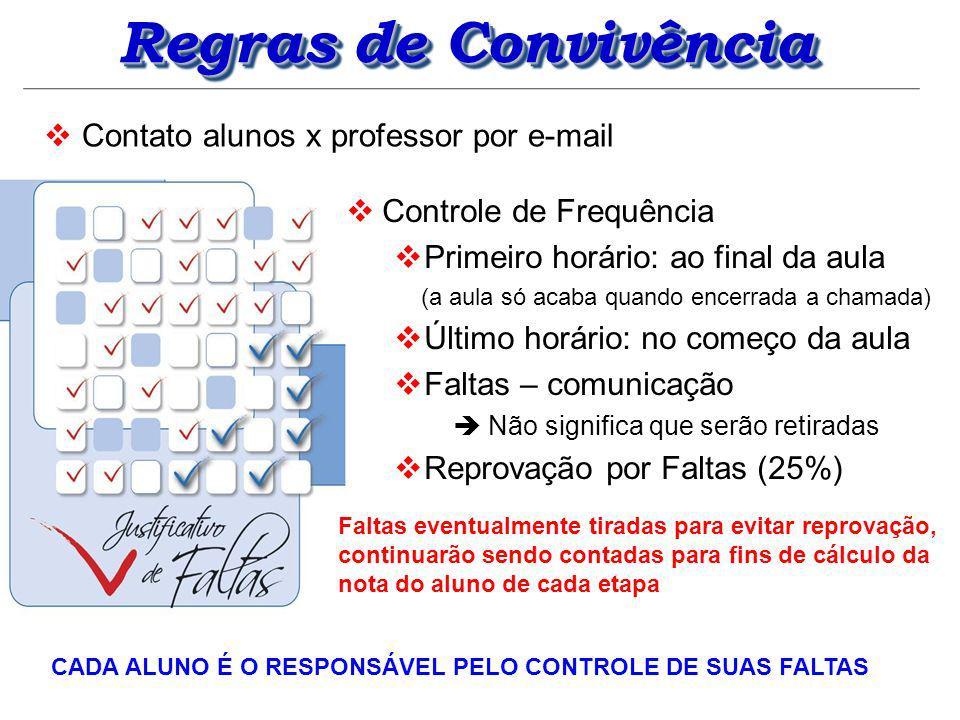 Regras de Convivência Contato alunos x professor por e-mail