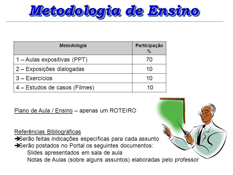 Metodologia de Ensino 1 – Aulas expositivas (PPT) 70