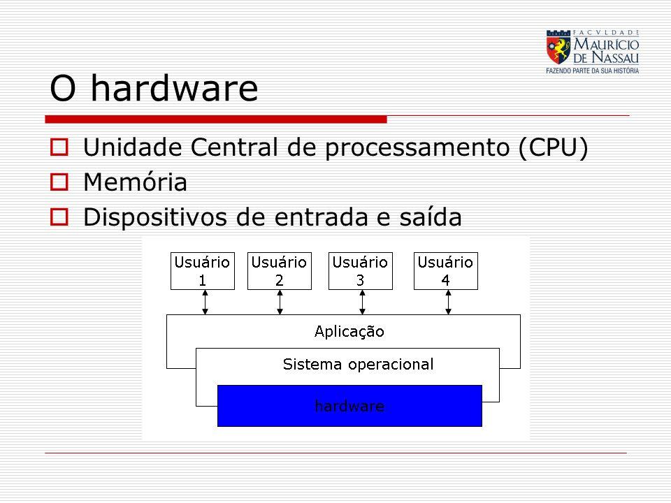 O hardware Unidade Central de processamento (CPU) Memória