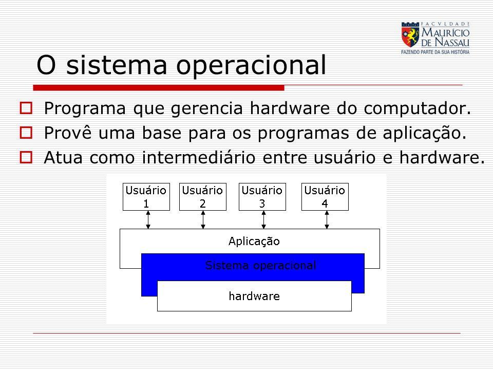 O sistema operacional Programa que gerencia hardware do computador.