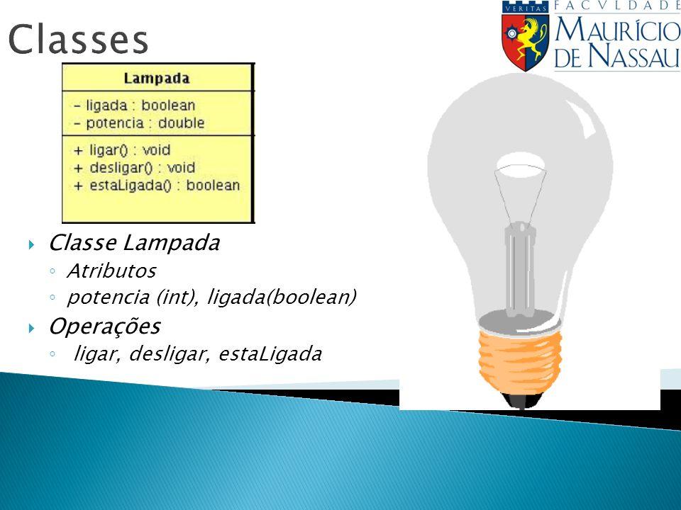 Classes Classe Lampada Operações Atributos
