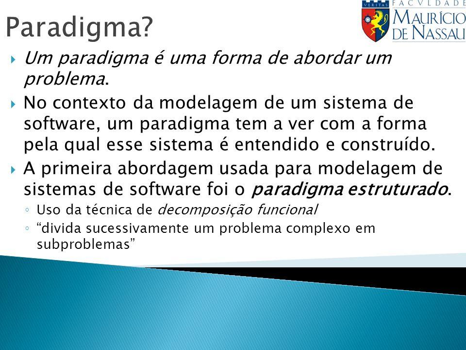 Paradigma Um paradigma é uma forma de abordar um problema.