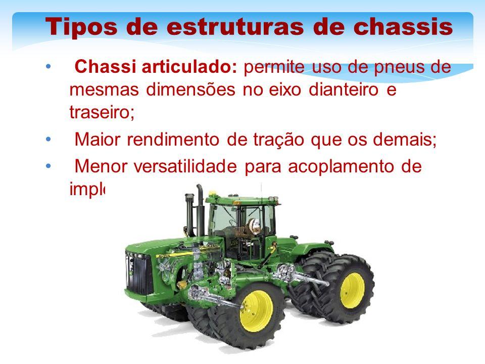Tipos de estruturas de chassis