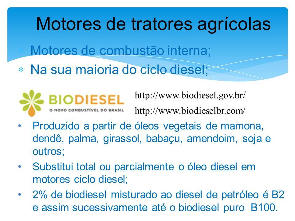 Motores de tratores agrícolas
