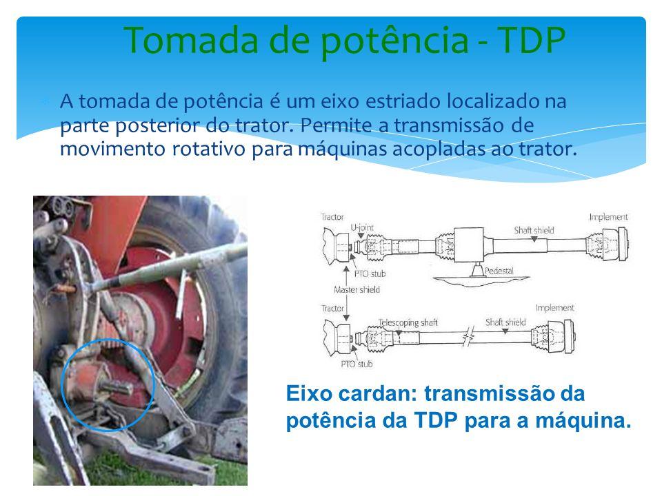 Tomada de potência - TDP