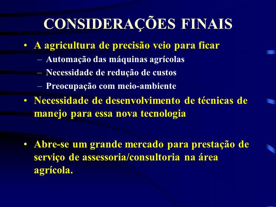 CONSIDERAÇÕES FINAIS A agricultura de precisão veio para ficar