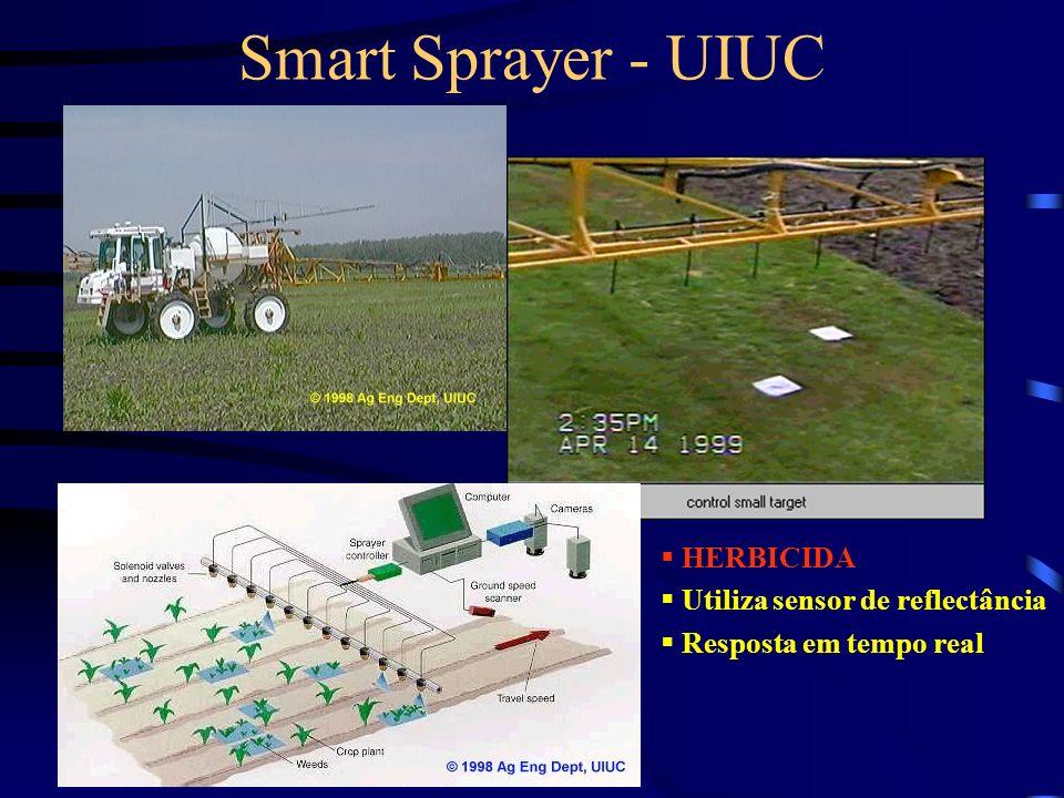Smart Sprayer - UIUC HERBICIDA Utiliza sensor de reflectância