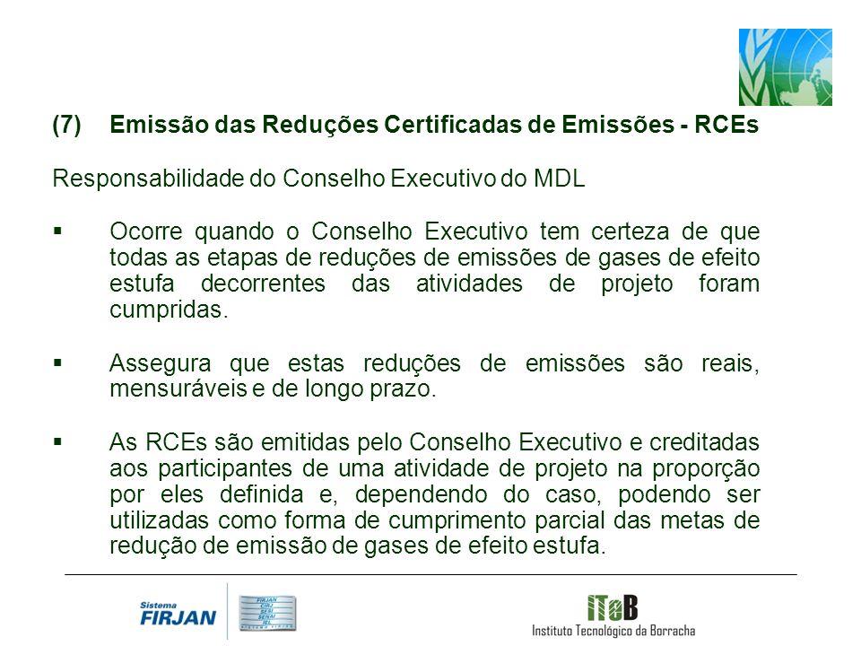 Emissão das Reduções Certificadas de Emissões - RCEs