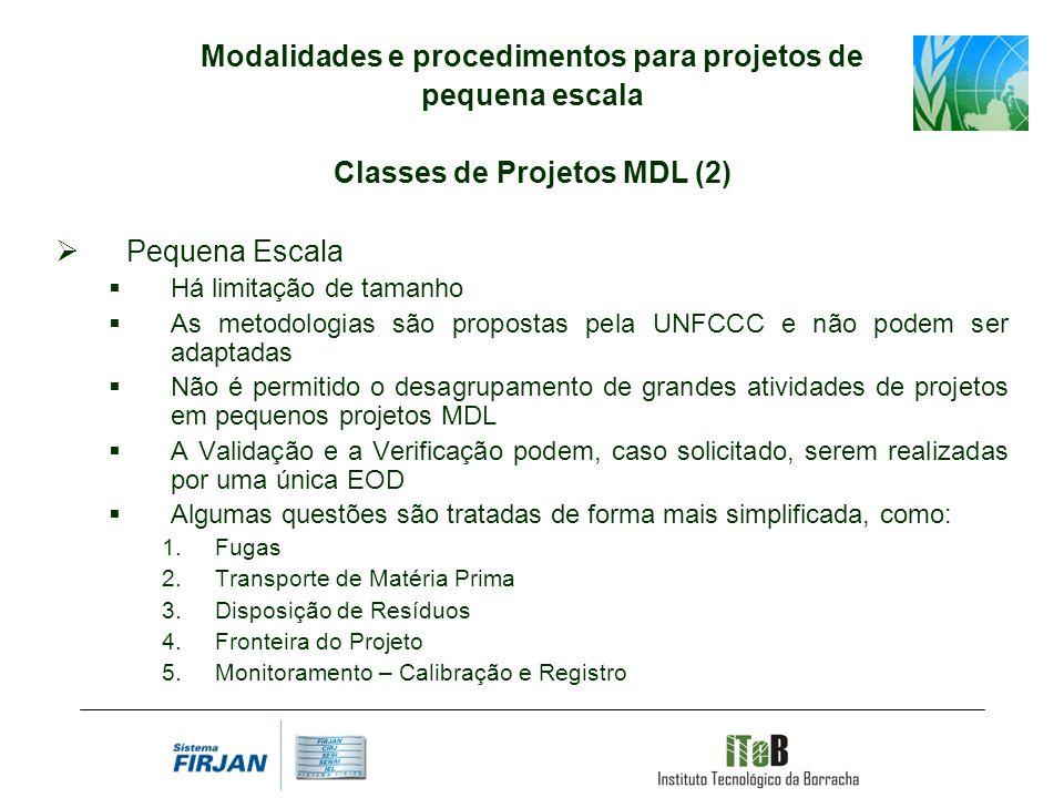 Modalidades e procedimentos para projetos de pequena escala