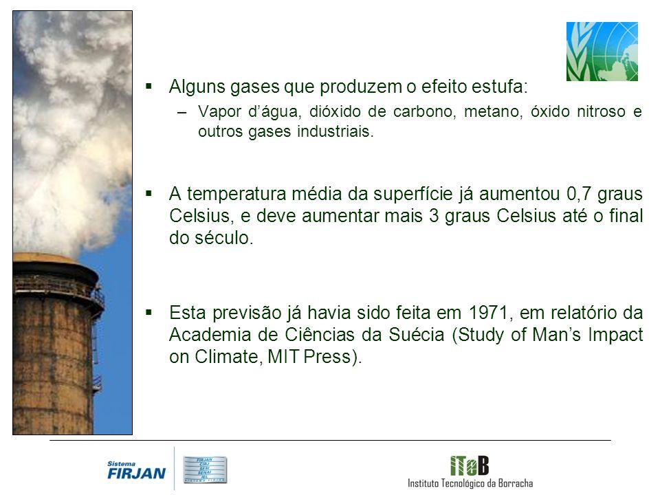 Alguns gases que produzem o efeito estufa: