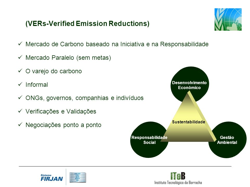 (VERs-Verified Emission Reductions)