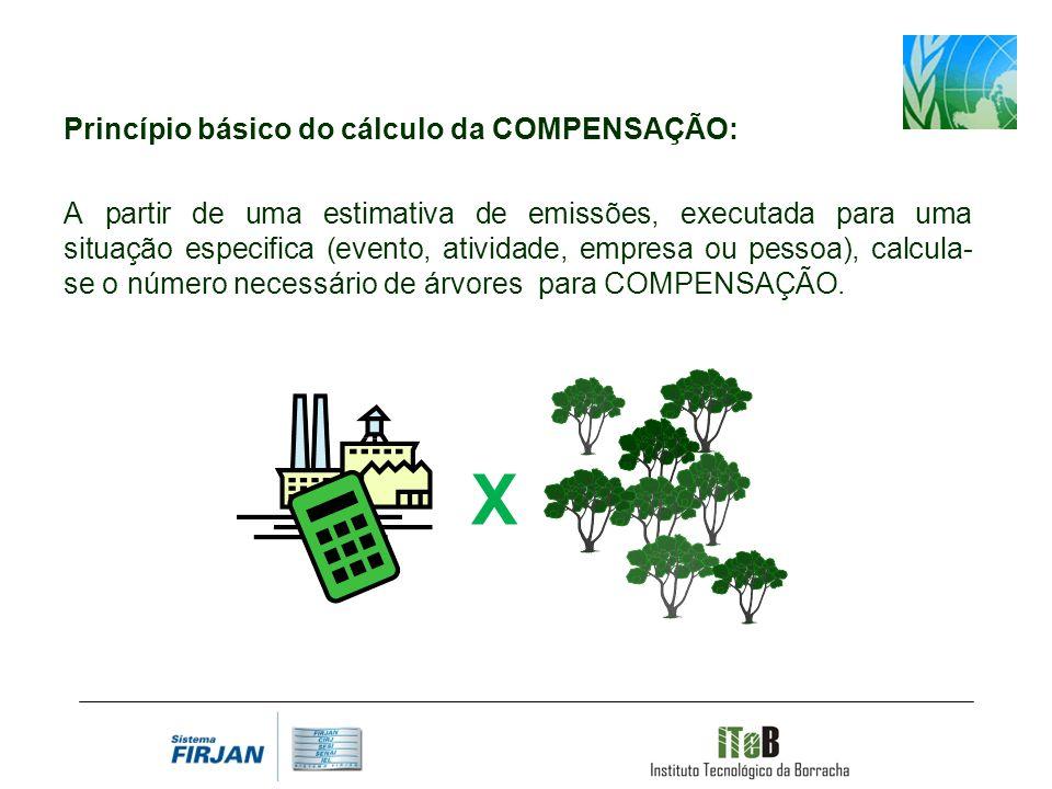 X Princípio básico do cálculo da COMPENSAÇÃO: