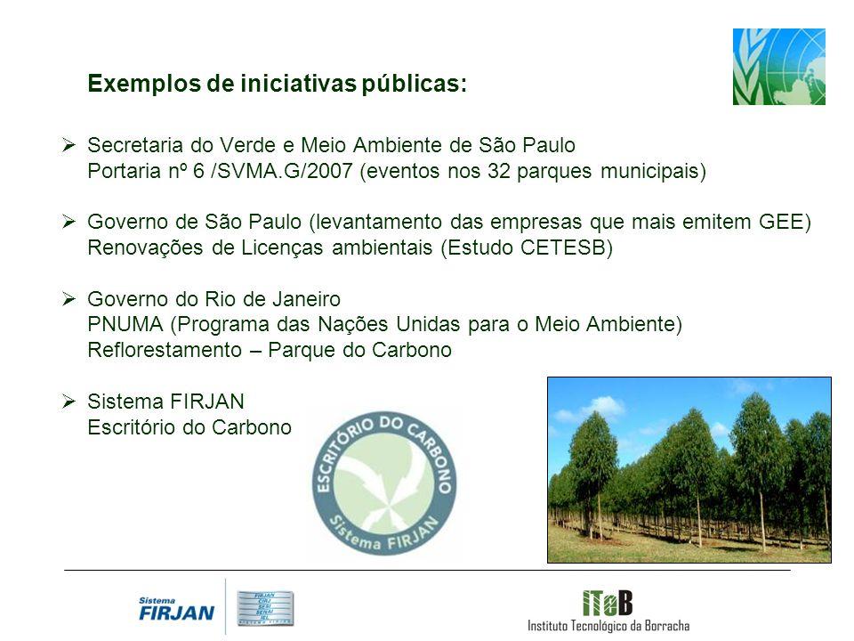 Exemplos de iniciativas públicas: