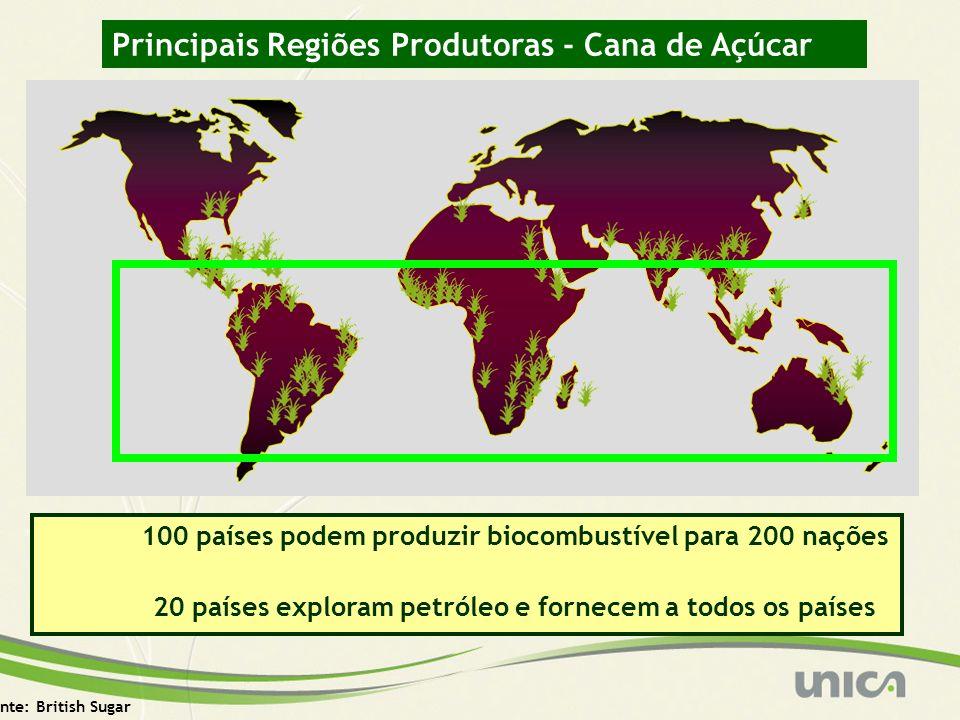 Principais Regiões Produtoras - Cana de Açúcar