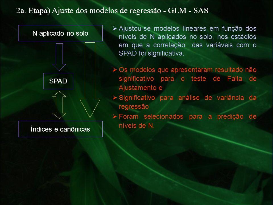 2a. Etapa) Ajuste dos modelos de regressão - GLM - SAS