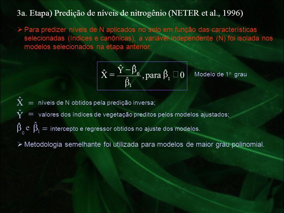 ˆ para , Y X ¹ b - = ˆ X = ˆ = Y ˆ ˆ b b =