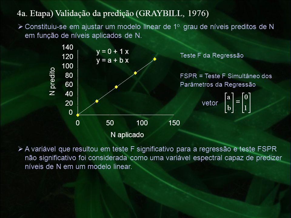 4a. Etapa) Validação da predição (GRAYBILL, 1976)