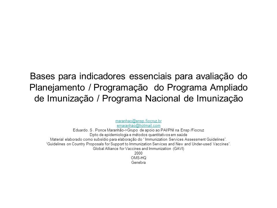 Bases para indicadores essenciais para avaliação do Planejamento / Programação do Programa Ampliado de Imunização / Programa Nacional de Imunização