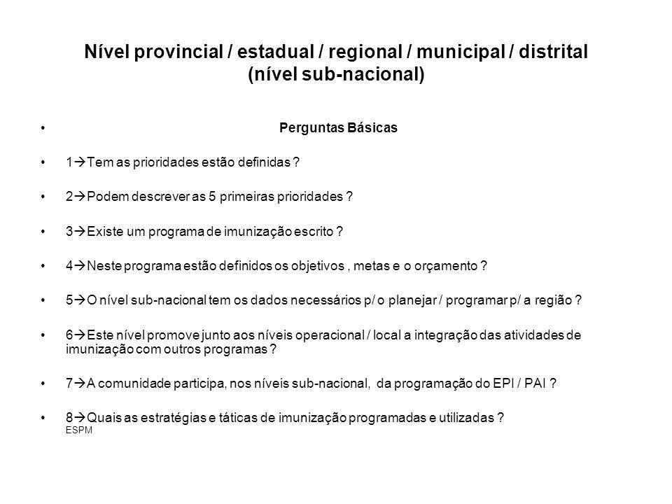 Nível provincial / estadual / regional / municipal / distrital (nível sub-nacional)