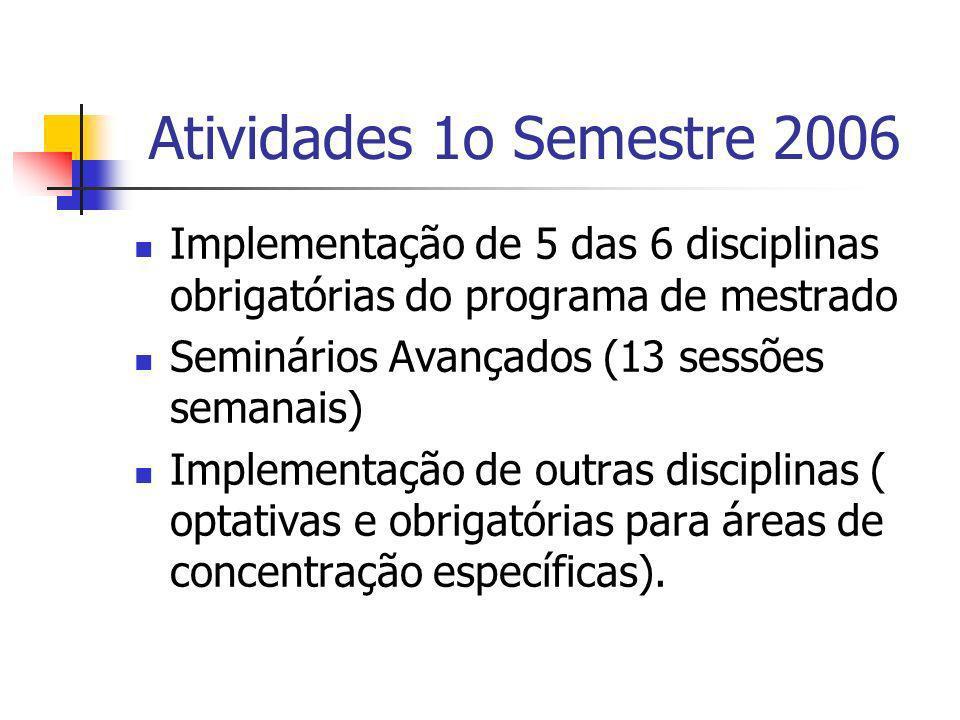 Atividades 1o Semestre 2006 Implementação de 5 das 6 disciplinas obrigatórias do programa de mestrado.