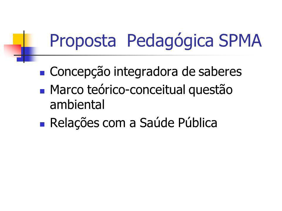 Proposta Pedagógica SPMA