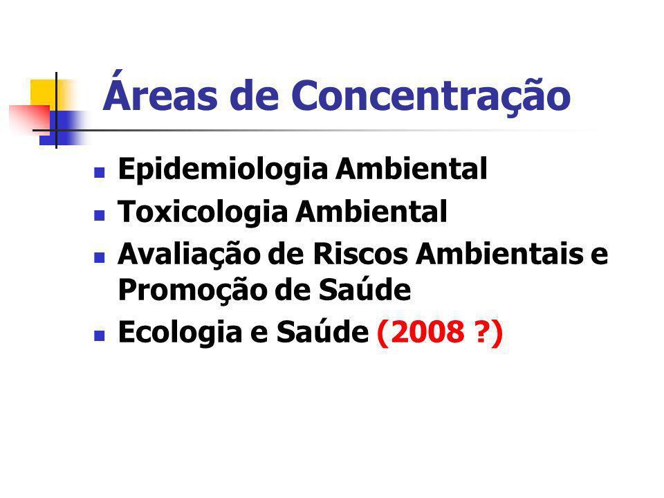 Áreas de Concentração Epidemiologia Ambiental Toxicologia Ambiental